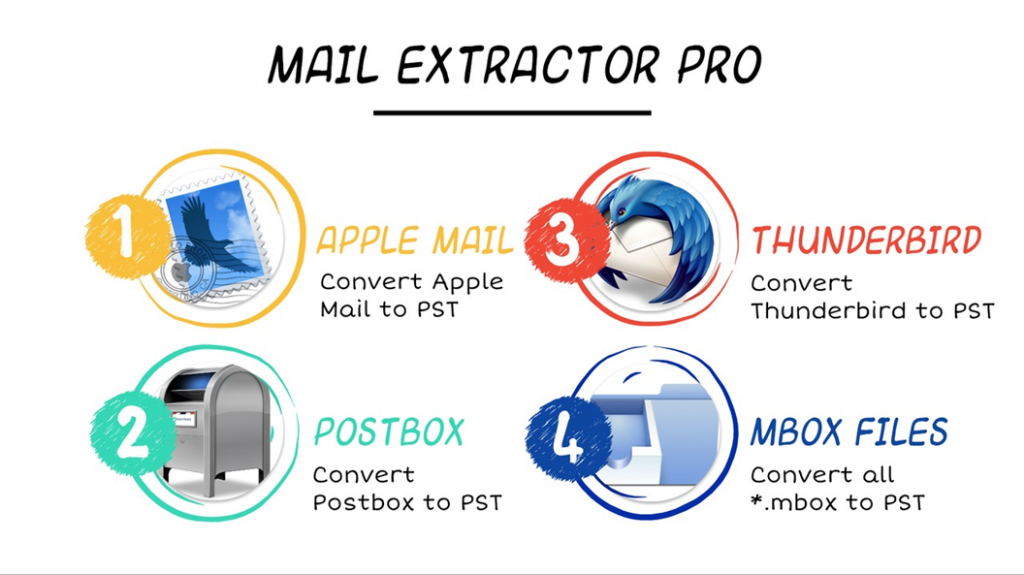 mbox to pst converter mac